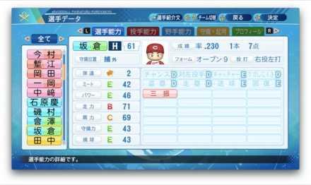 坂倉将吾のステータス画像