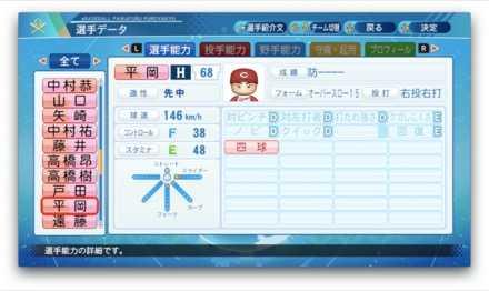 平岡敬人のステータス画像