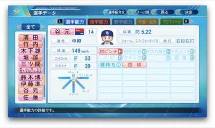 谷元圭介のステータス画像
