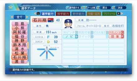 石川翔のステータス画像