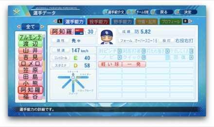 福谷浩司のステータス画像