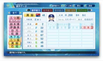 溝脇隼人のステータス画像