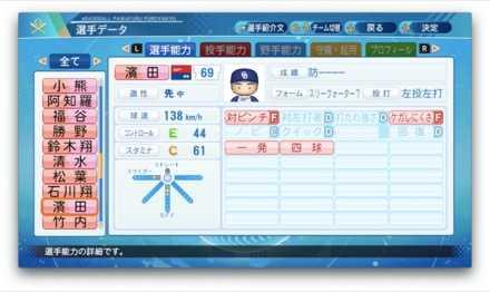 濱田達郎のステータス画像