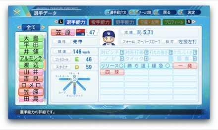 田島慎二のステータス画像