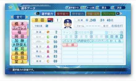 京田陽太のステータス画像