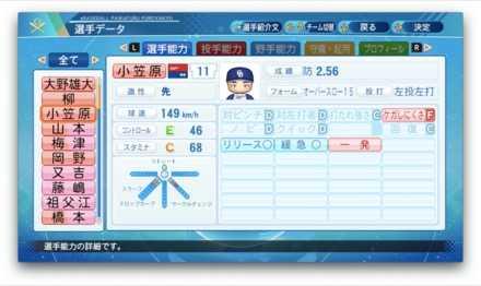 小笠原慎之介のステータス画像