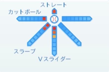 橋本侑樹の球種