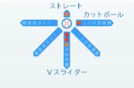 石川翔の球種