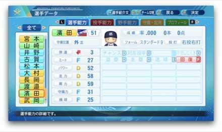 濱田太貴のステータス画像