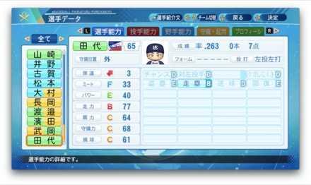 田代将太郎のステータス画像