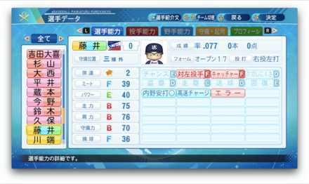 藤井亮太のステータス画像