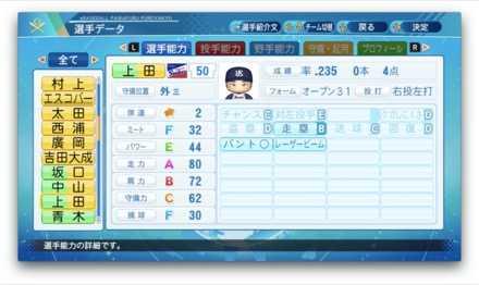 上田剛史のステータス画像