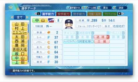 中山翔太のステータス画像