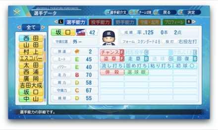 坂口智隆のステータス画像