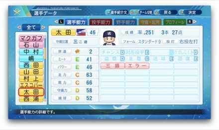 太田賢吾のステータス画像