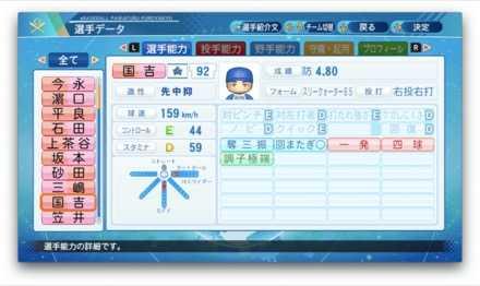 国吉佑樹のステータス画像