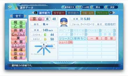 京山将弥のステータス画像