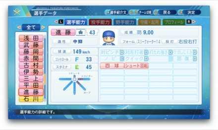 進藤拓也のステータス画像