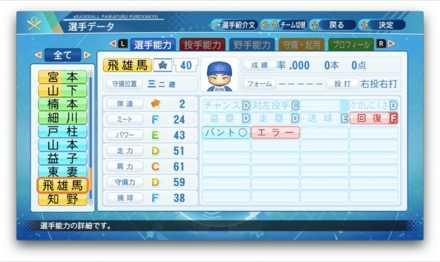 松井飛雄馬のステータス画像