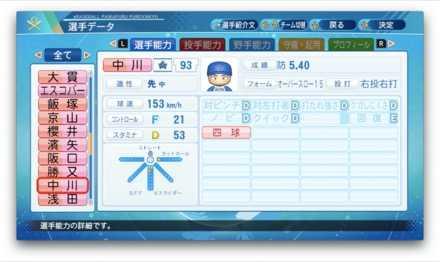 中川虎大のステータス画像