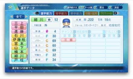 細川成也のステータス画像