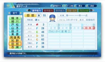 田部隼人のステータス画像