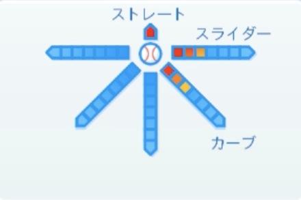 進藤拓也の球種