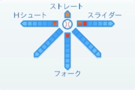 平田真吾の球種