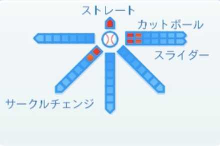 京山将弥の球種