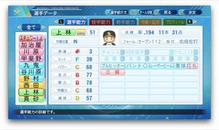 上林誠知のステータス画像