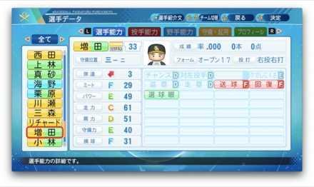増田珠のステータス画像