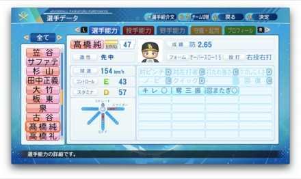 髙橋純平のステータス画像