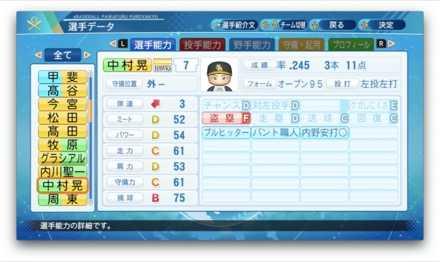 中村晃のステータス画像