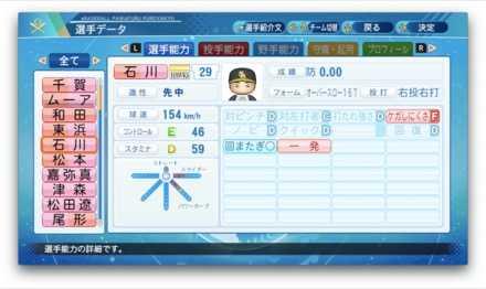 石川柊太のステータス画像