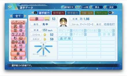 泉圭輔のステータス画像
