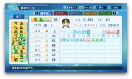 川島慶三のステータス画像