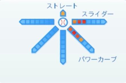 石川柊太の球種