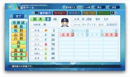 鈴木将平のステータス画像