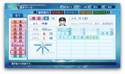 増田達至のステータス画像
