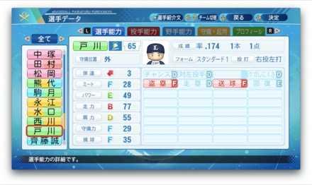 戸川大輔のステータス画像