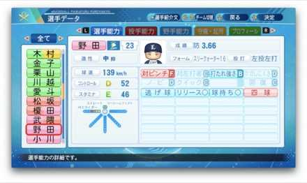 野田昇吾のステータス画像