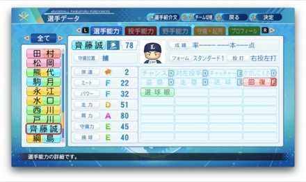 齊藤誠人のステータス画像