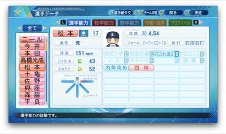 松本航のステータス画像