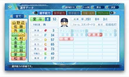 武田愛斗のステータス画像