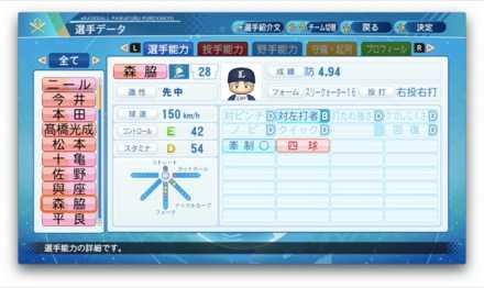 森脇亮介のステータス画像