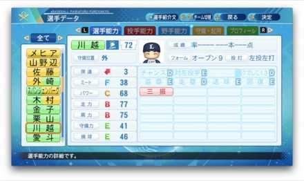川越誠司のステータス画像