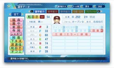 和田恋のステータス画像