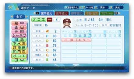 オコエ瑠偉のステータス画像