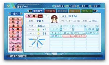 松井裕樹のステータス画像