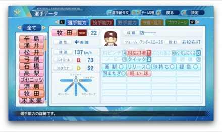 牧田和久のステータス画像